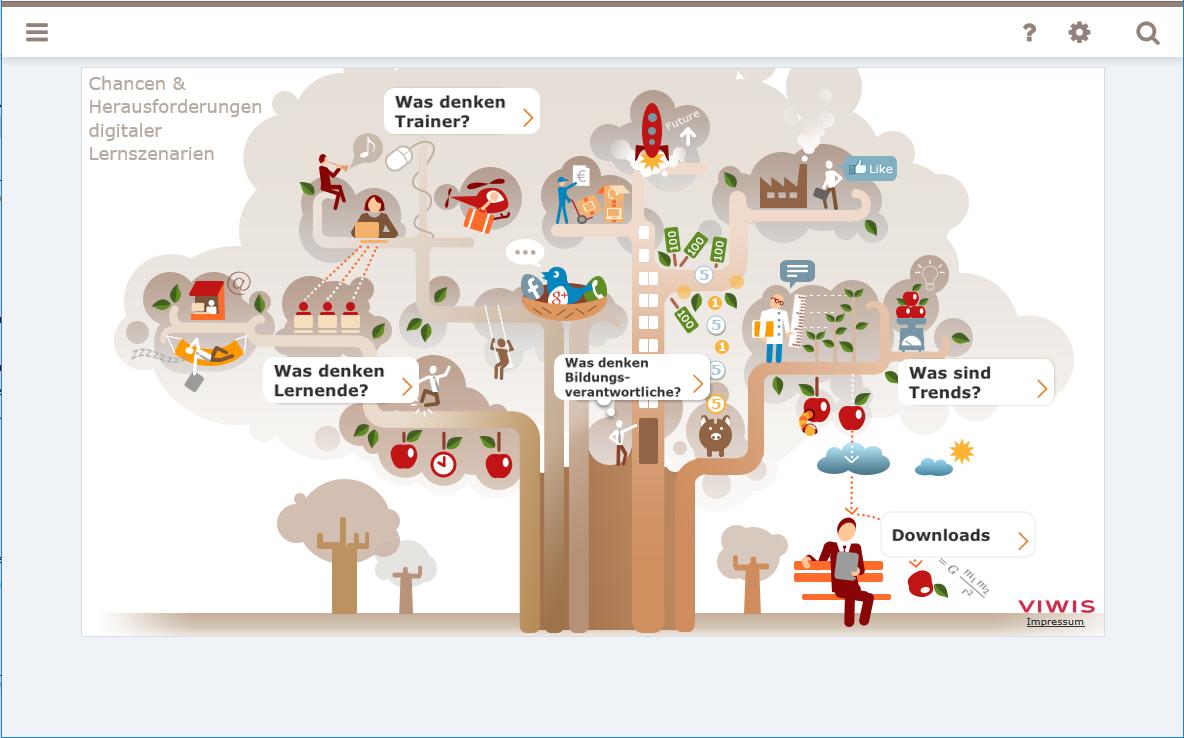 Der e-Trainer: Lernbegleiter in der digitalen Bildungswelt