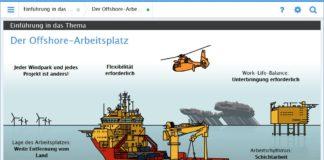 Offshore Arbeitsplatz