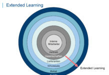 Extended Learning