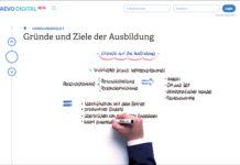 AEVO Digital beta