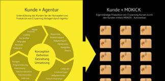 Bayer und Preuss