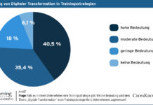 Bedeutung von Digitaler Transformation in Trainingsstrategien