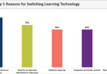Top 5 Reasons for Switching Technology