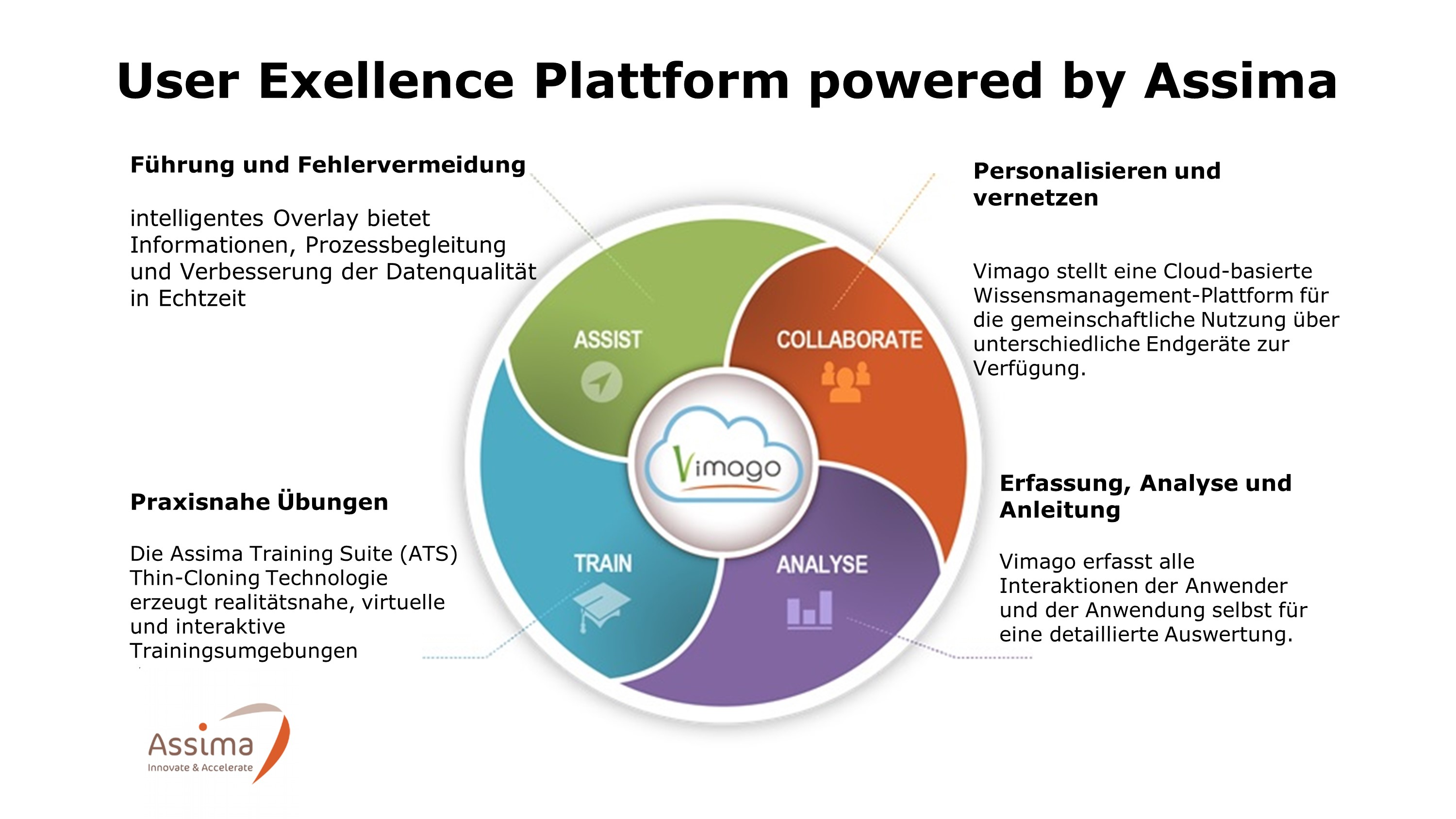 User Excellence Erfolgsfaktor der S/4 HANA Transformation