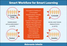 Smart Workflow for Smart Learning