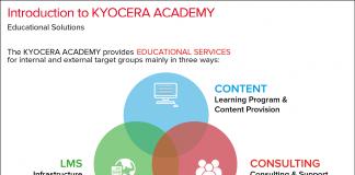 KYOCERA Academy