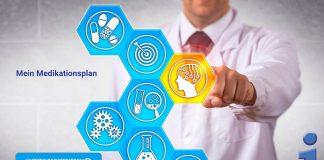 Medikationsplan