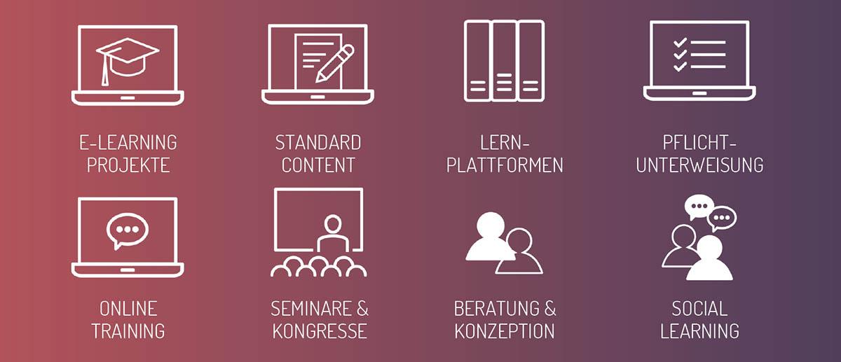 E-Learning ohne Strategie ist möglich, aber sinnlos.
